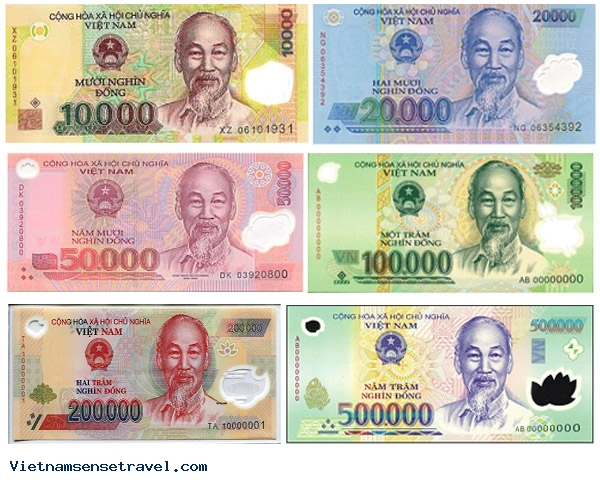 Currency And Exchange Rate